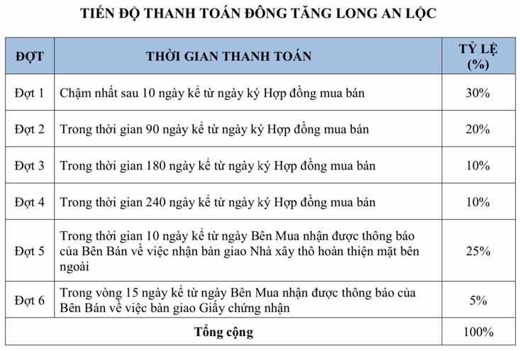 Đông Tăng Long - An Lộc